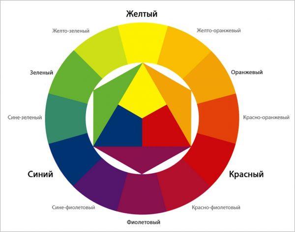 Wie man beim Mischen von Farben lila wird: Methoden zur